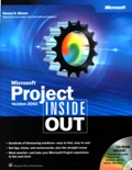 Mircrosoft Project Inside Out
